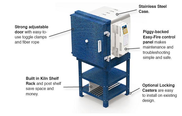 L&L eFL Front Loading Kilns Features