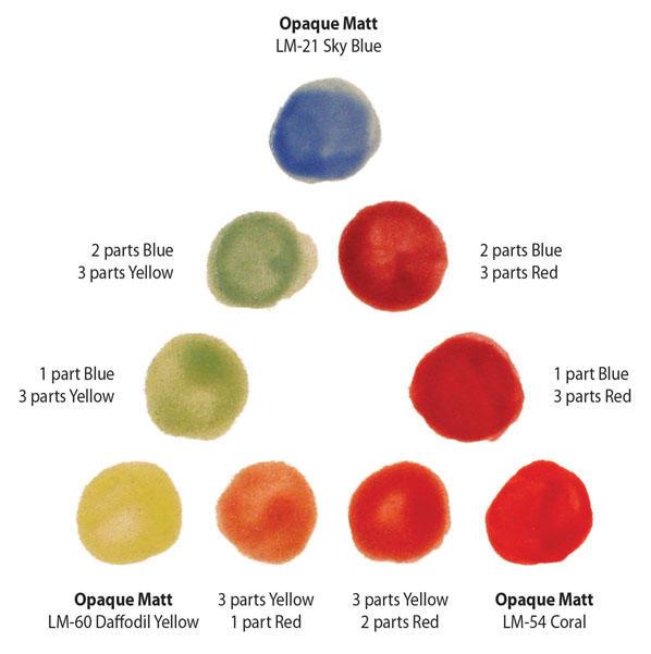 Mixable amaco glazes