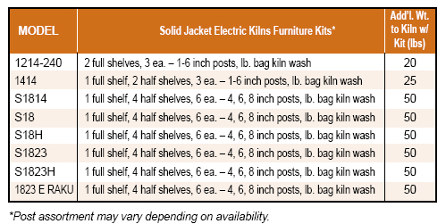Olympic SOLID JACKET Electric Kilns Furniture Kits