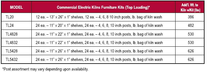 Olympic Top Loading Commercial Kiln Furniture Kits