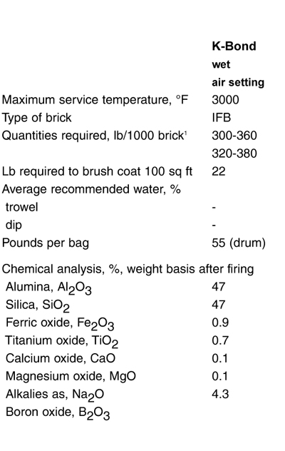 Thermal Ceramics K Bond Wet Kiln Cement 55 Pounds From