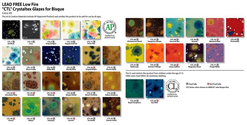 Amaco Crystaltex Glaze Chart
