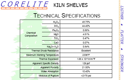CoreLite KIln shelves Specifications