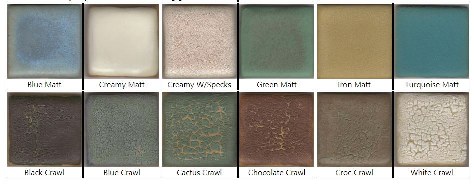 Coyote Glaze sample set 4