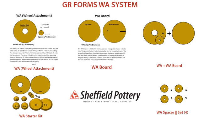GR Forms WA system