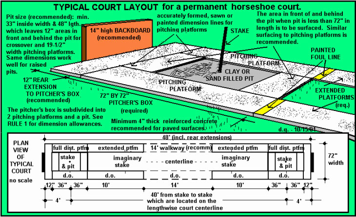 Horseshoe Pitching Pit dimensions