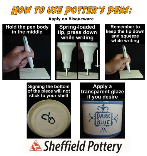 How to use potters pens instructions