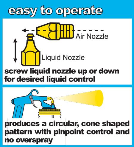 k-Grip Glaze and Paint Sprayer Spray Gun