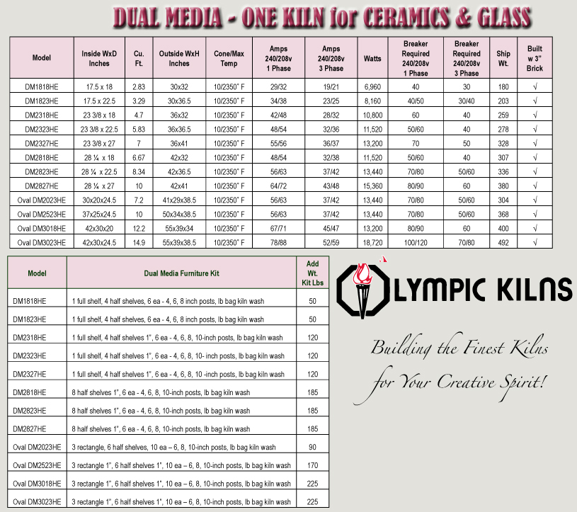 Olympic Dual Media Kilns Specs