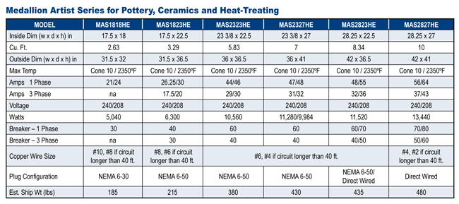Olympic MAS Series Kiln Specs