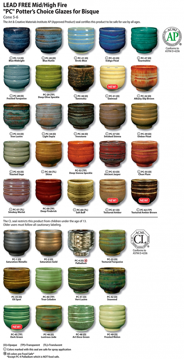 Potters Choice glaze chart cone 6