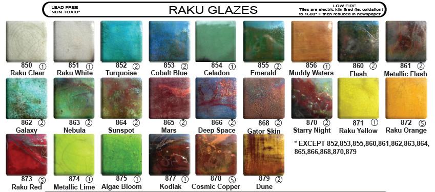 Spectrum Raku glazes