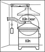 Overhead kiln hood vent system