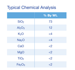 Vocanic ash chemical analysis